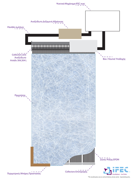 mobile_ice rink