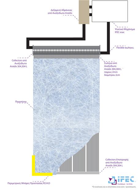 permanent_ice rink